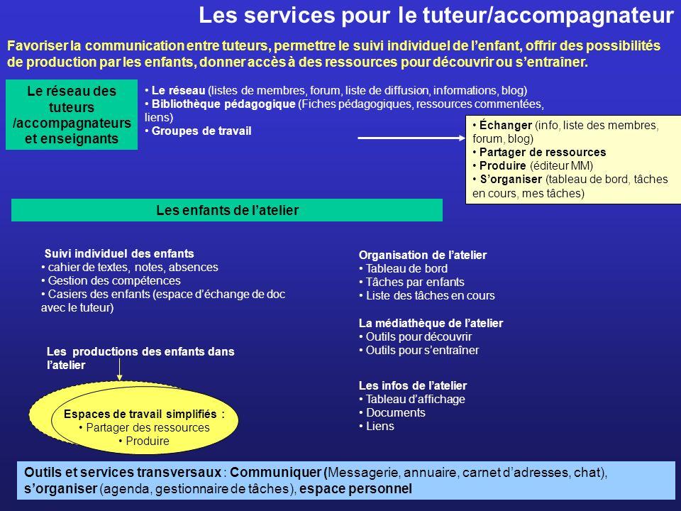 Les services pour le tuteur/accompagnateur