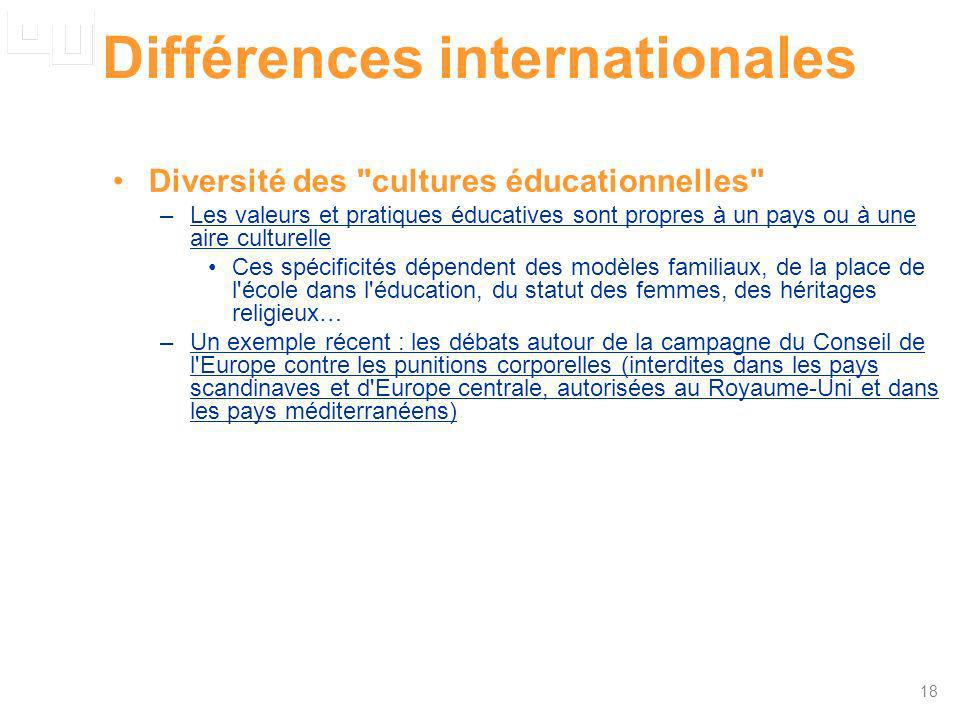 Différences internationales