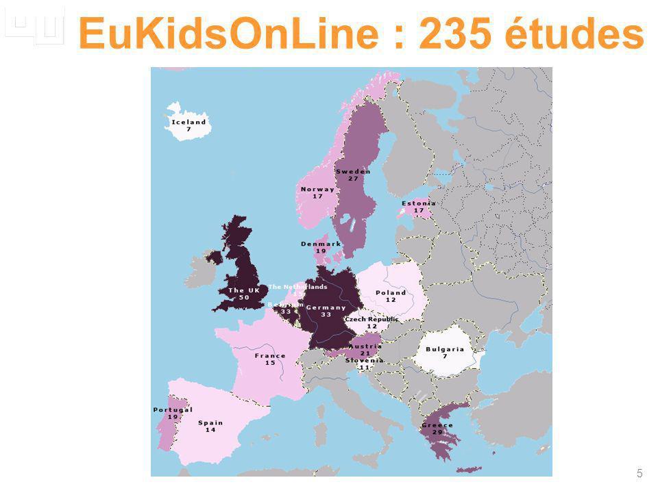 EuKidsOnLine : 235 études