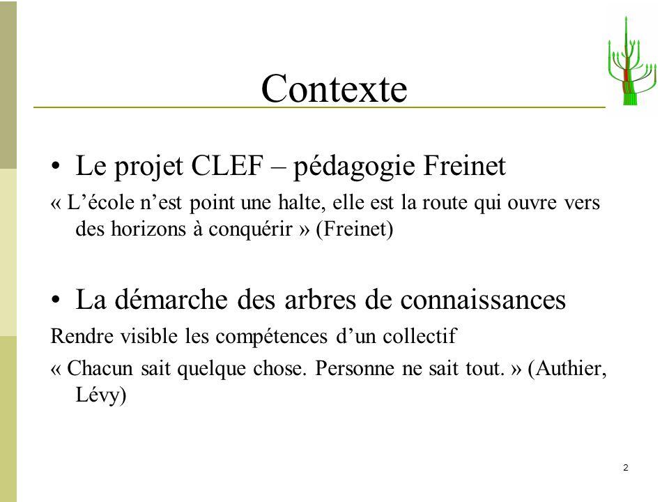 Contexte Le projet CLEF – pédagogie Freinet