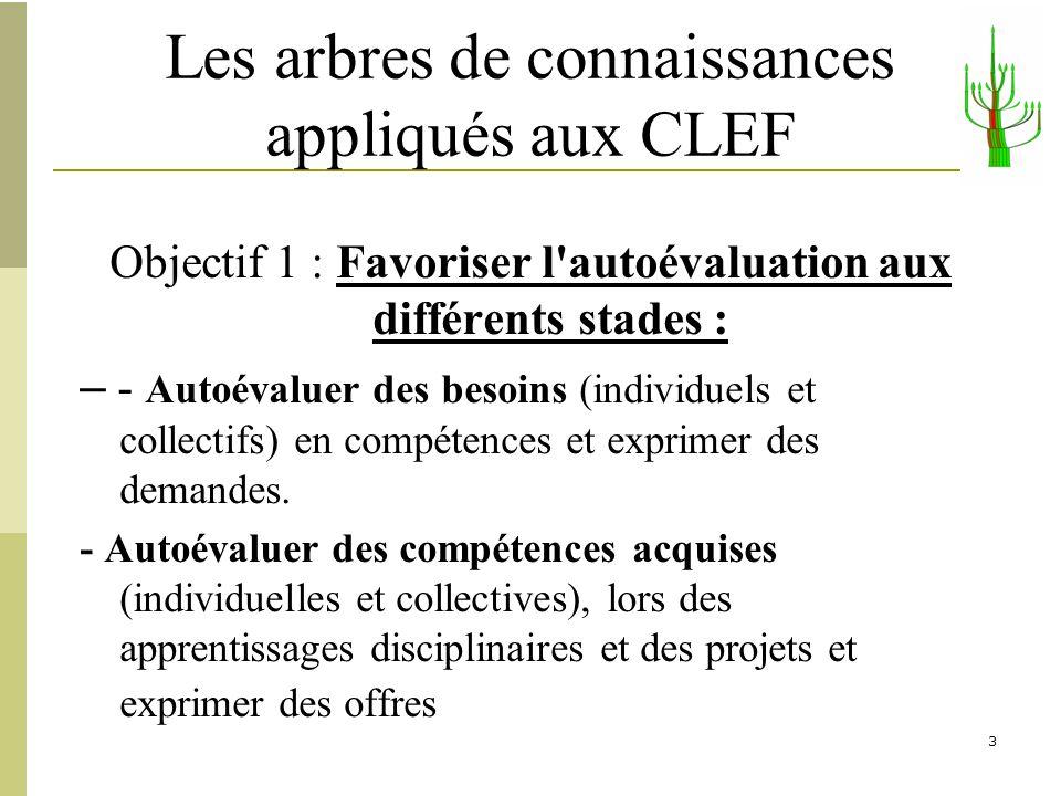 Les arbres de connaissances appliqués aux CLEF