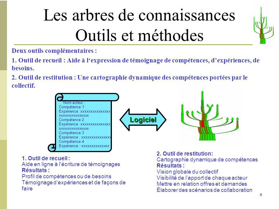 Les arbres de connaissances Outils et méthodes