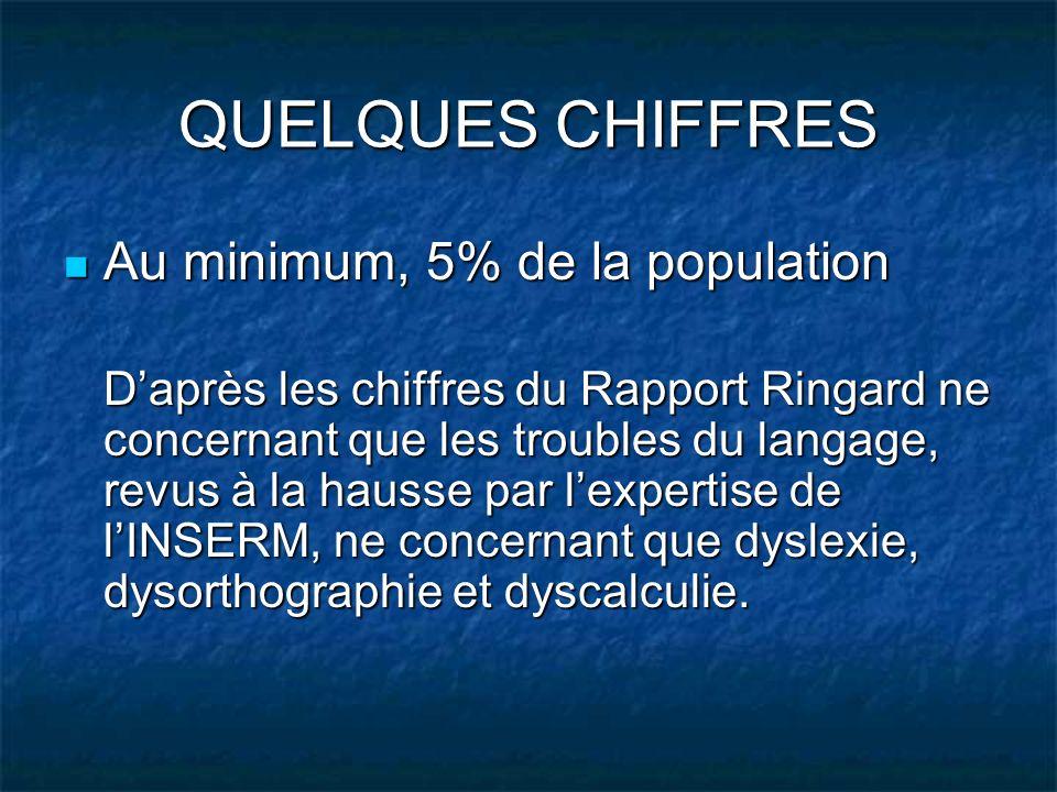 QUELQUES CHIFFRES Au minimum, 5% de la population