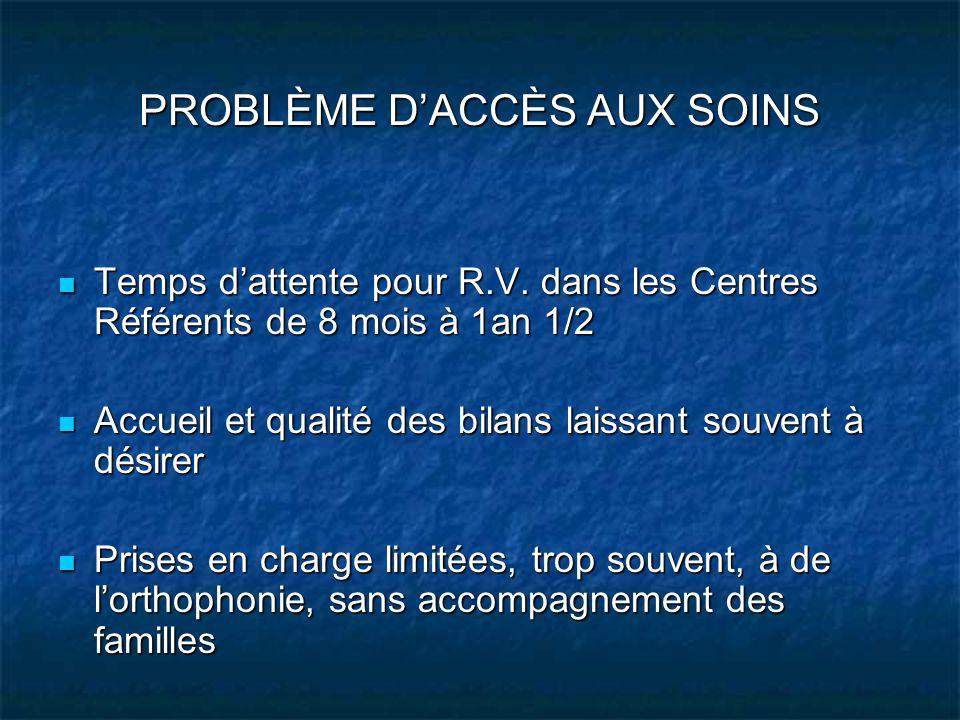 PROBLÈME D'ACCÈS AUX SOINS