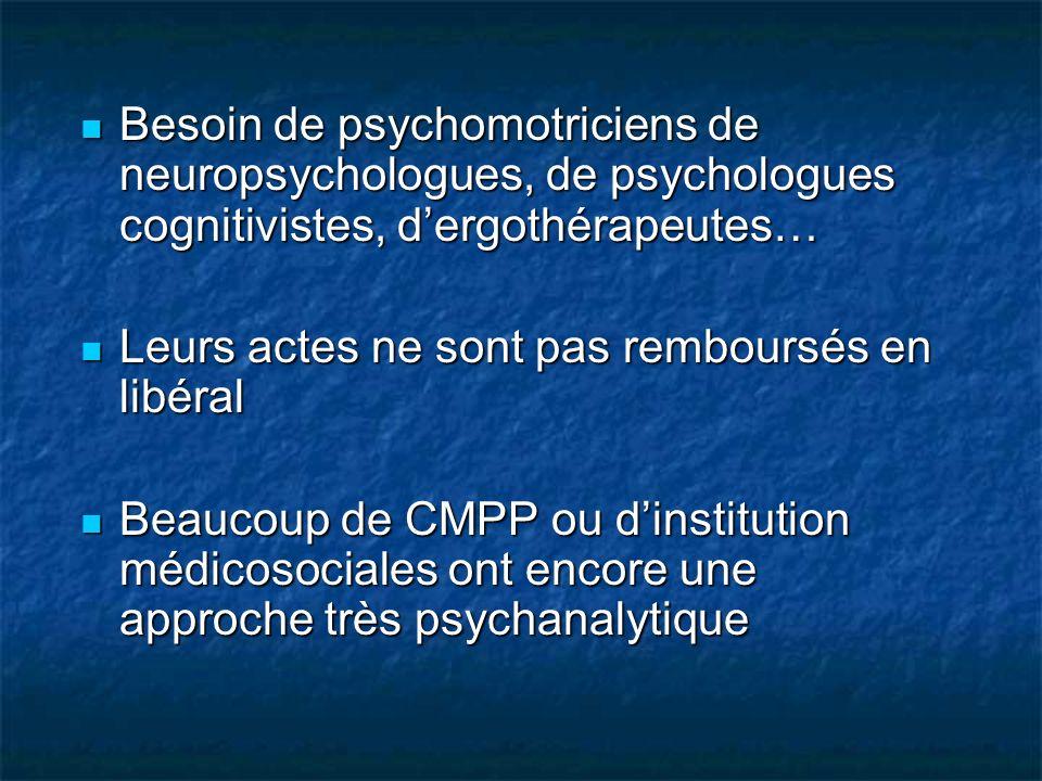 Besoin de psychomotriciens de neuropsychologues, de psychologues cognitivistes, d'ergothérapeutes…