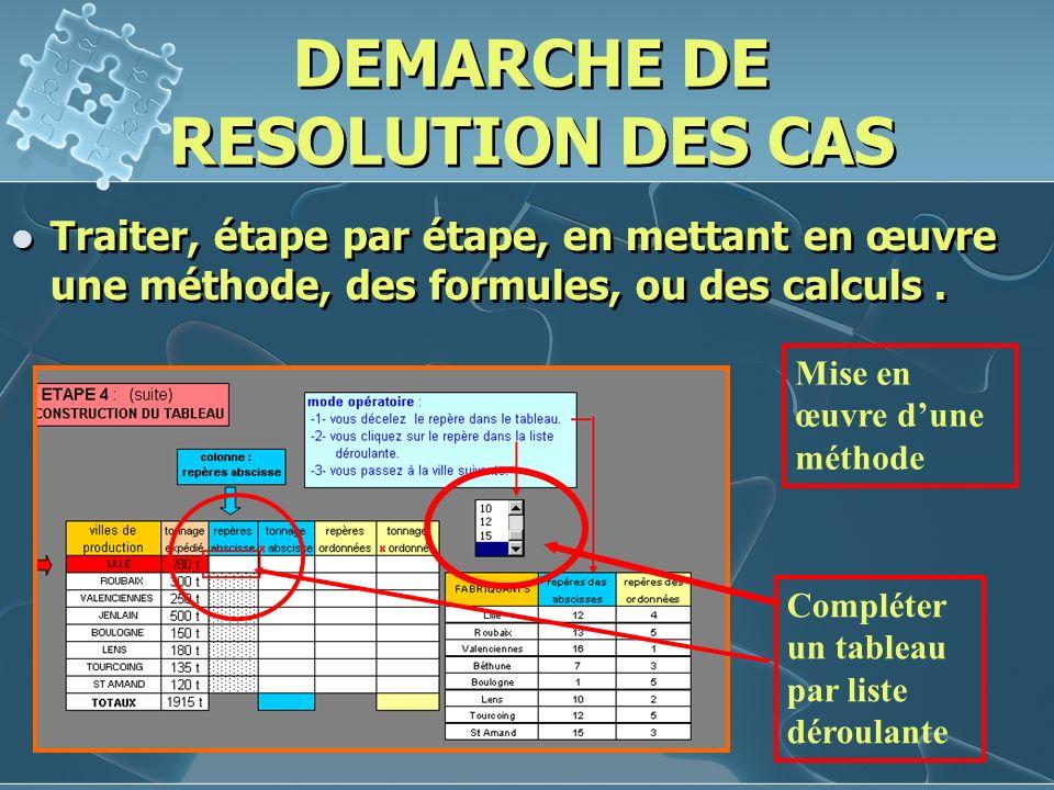 DEMARCHE DE RESOLUTION DES CAS