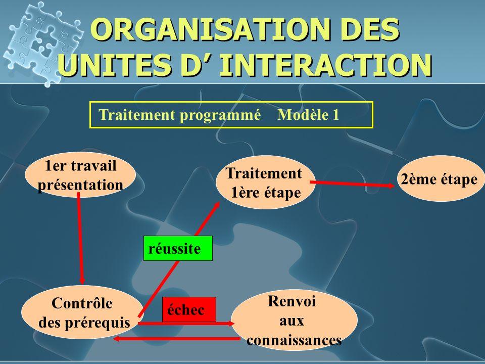 ORGANISATION DES UNITES D' INTERACTION