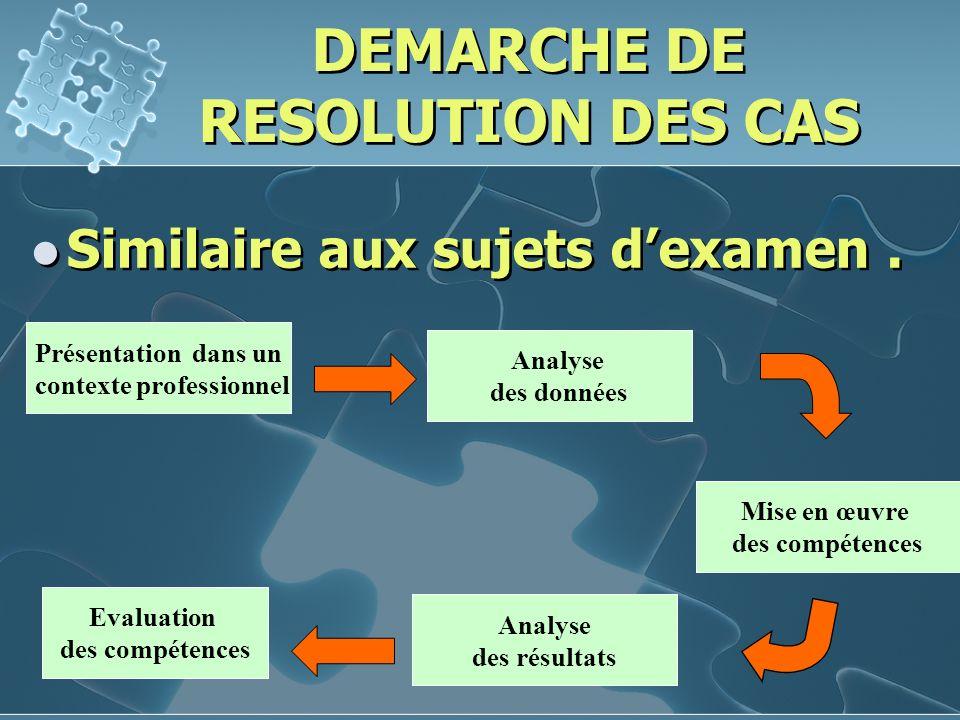 DEMARCHE DE RESOLUTION DES CAS contexte professionnel