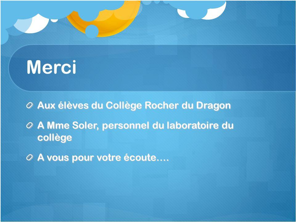 Merci Aux élèves du Collège Rocher du Dragon