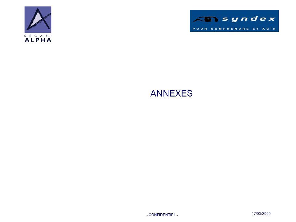 ANNEXES 17/03/2009