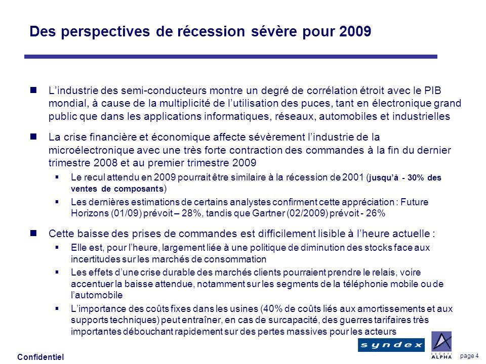 Des perspectives de récession sévère pour 2009