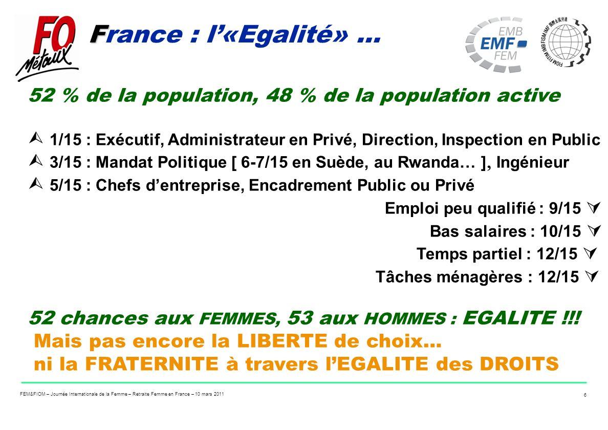 France : l'«Egalité» ... 52 % de la population, 48 % de la population active.
