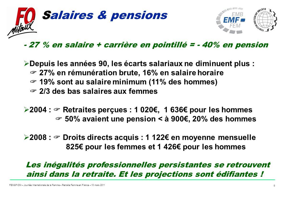 Salaires & pensions - 27 % en salaire + carrière en pointillé = - 40% en pension.