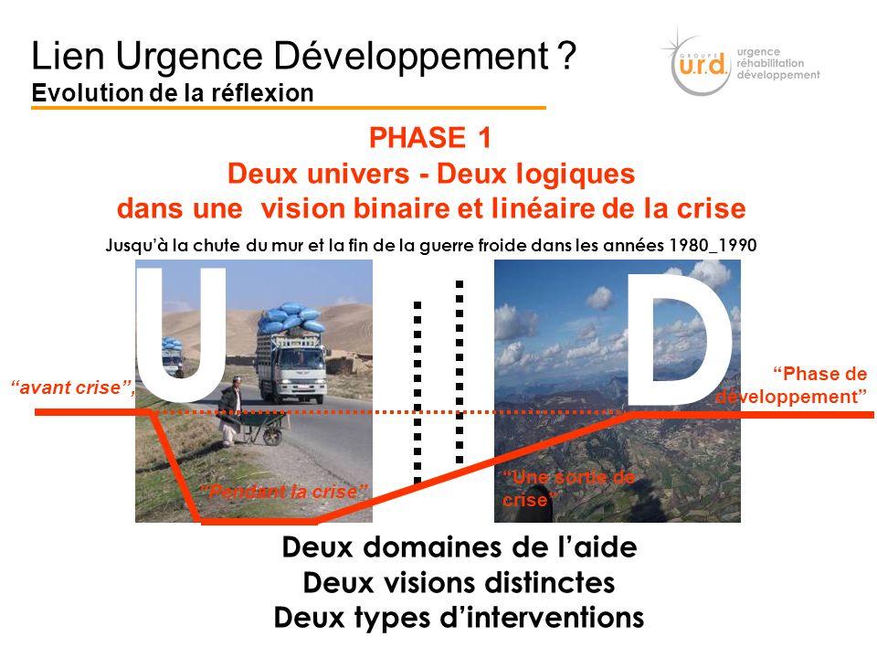 U D Lien Urgence Développement Evolution de la réflexion