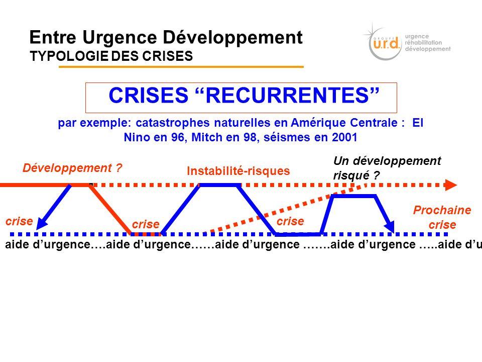 Entre Urgence Développement TYPOLOGIE DES CRISES