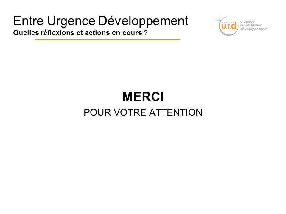 Entre Urgence Développement Quelles réflexions et actions en cours