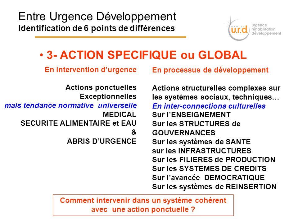 Entre Urgence Développement Identification de 6 points de différences