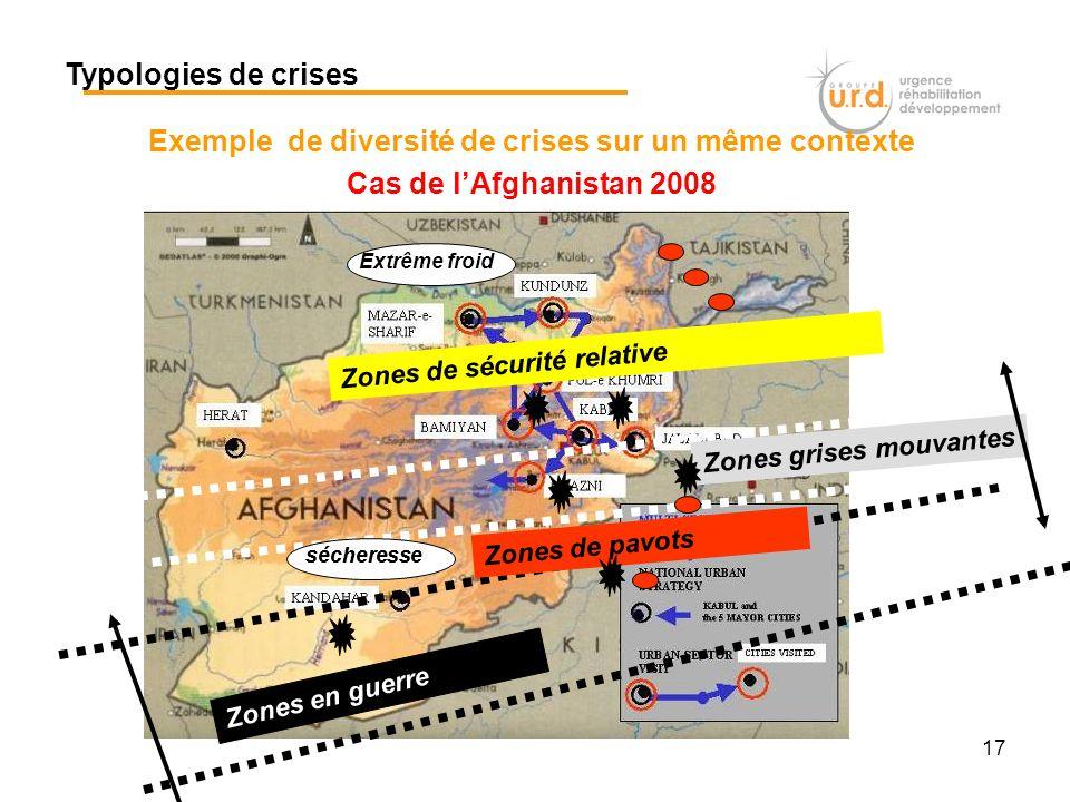 Exemple de diversité de crises sur un même contexte