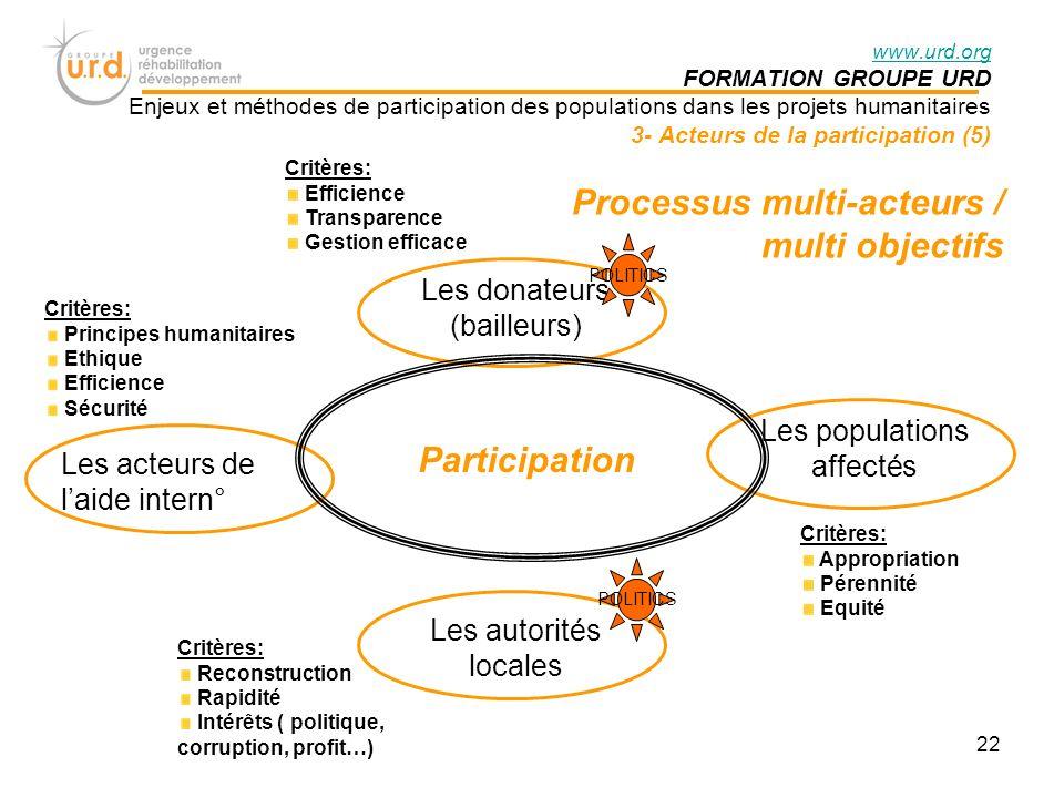 Processus multi-acteurs / multi objectifs