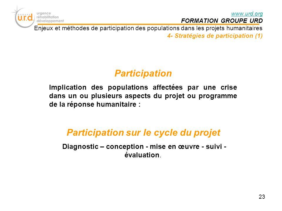 Participation sur le cycle du projet