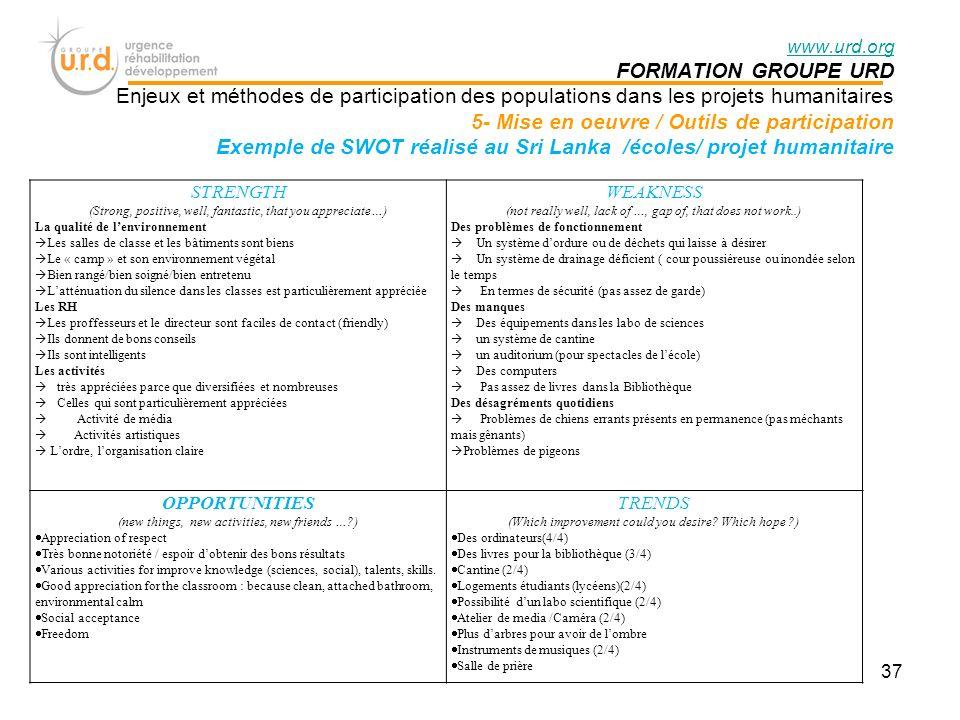 5- Mise en oeuvre / Outils de participation