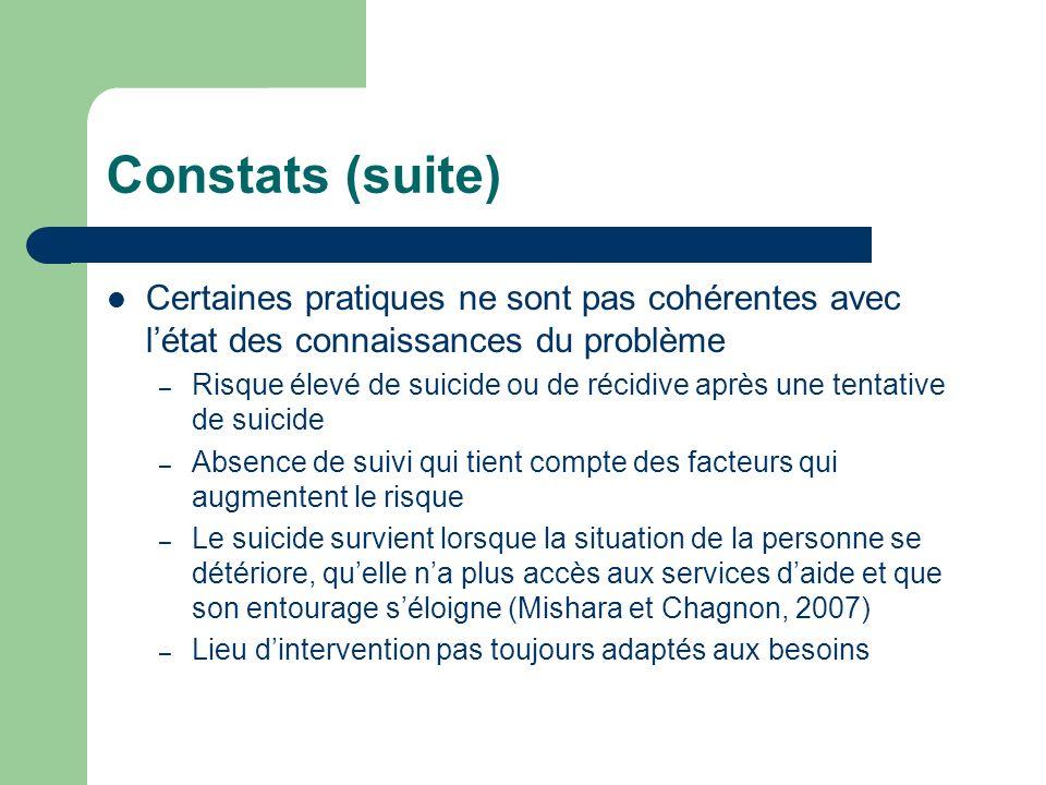 Constats (suite) Certaines pratiques ne sont pas cohérentes avec l'état des connaissances du problème.