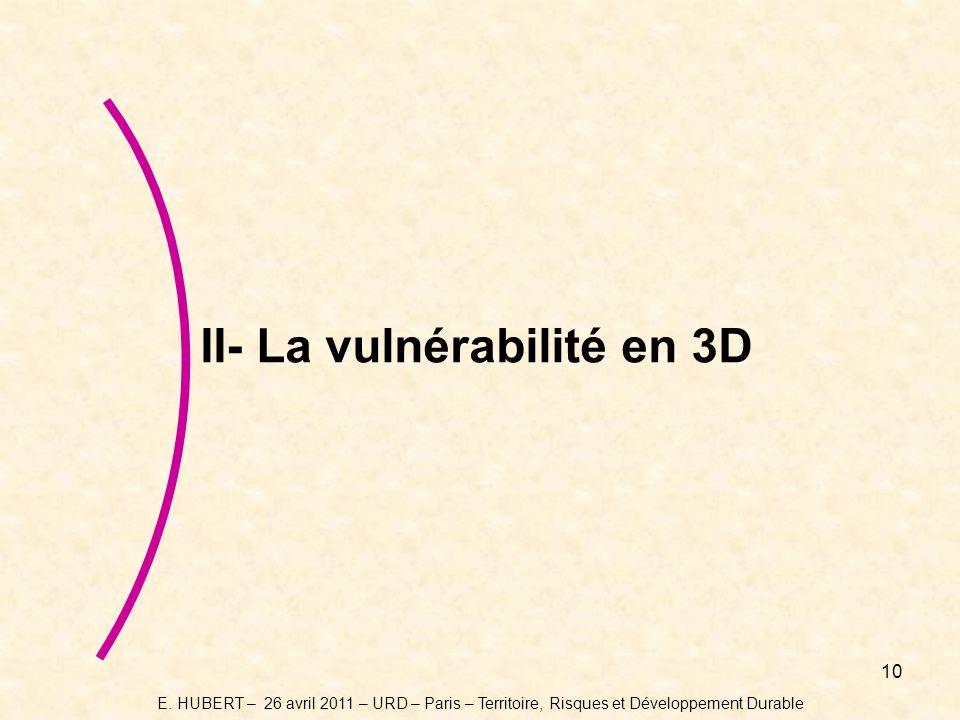 II- La vulnérabilité en 3D