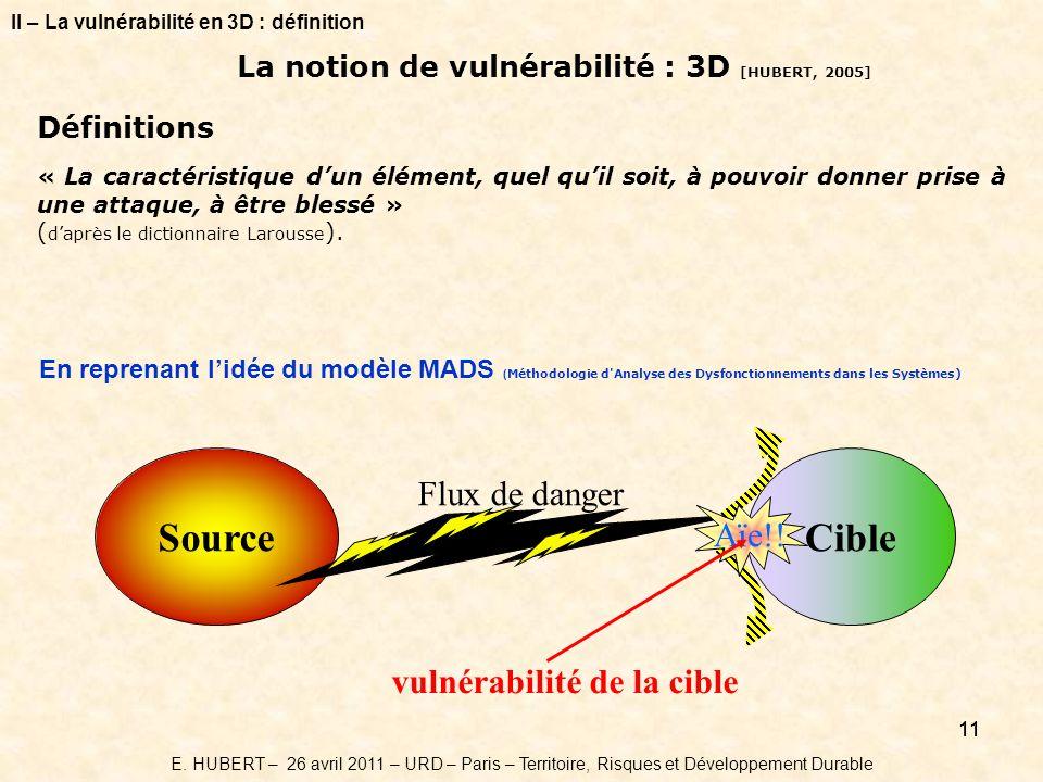 Source Cible Flux de danger Aïe!! vulnérabilité de la cible