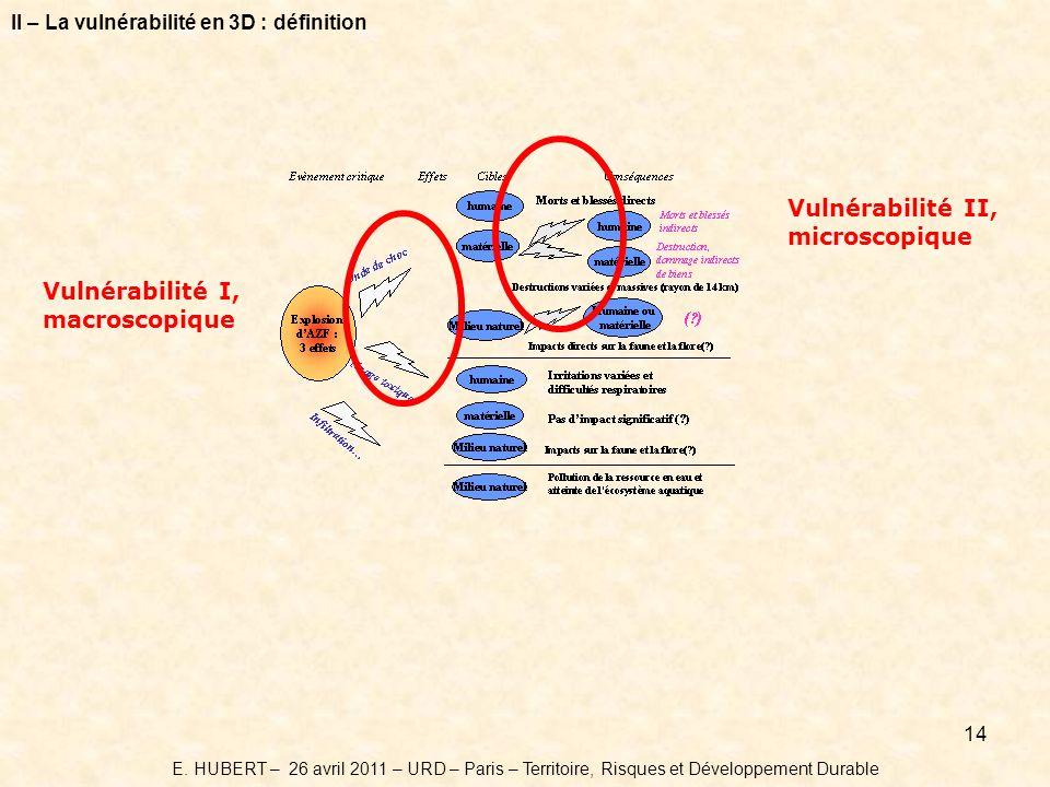 Vulnérabilité II, microscopique