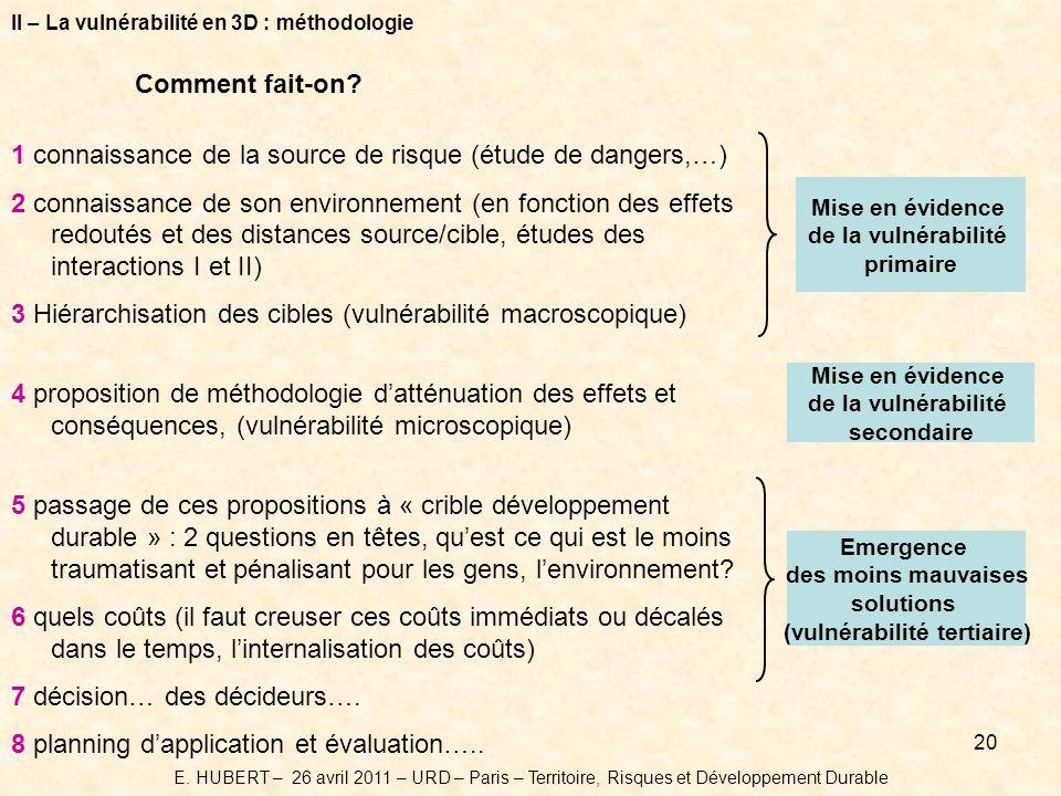 1 connaissance de la source de risque (étude de dangers,…)