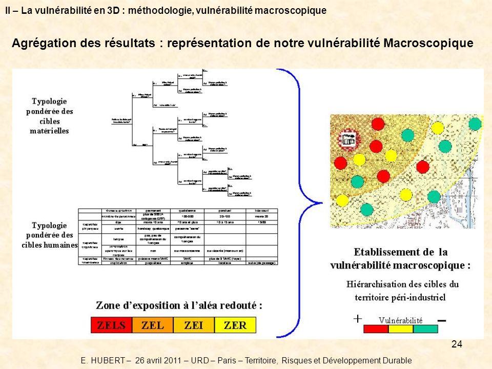 II – La vulnérabilité en 3D : méthodologie, vulnérabilité macroscopique