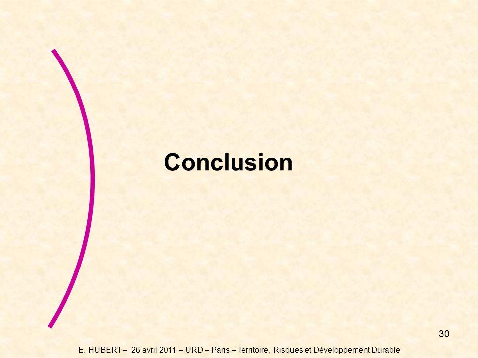 Conclusion E. HUBERT – 26 avril 2011 – URD – Paris – Territoire, Risques et Développement Durable
