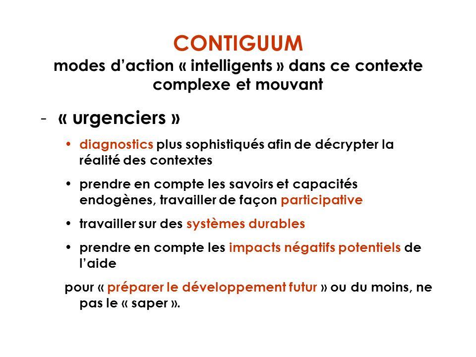 CONTIGUUM modes d'action « intelligents » dans ce contexte complexe et mouvant