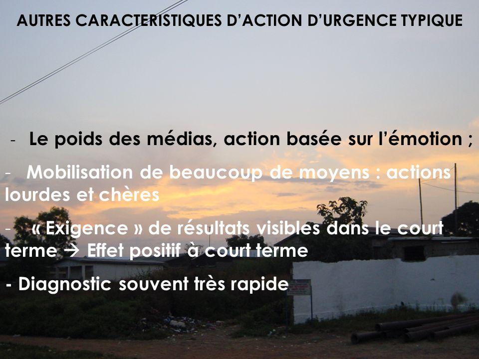 AUTRES CARACTERISTIQUES D'ACTION D'URGENCE TYPIQUE