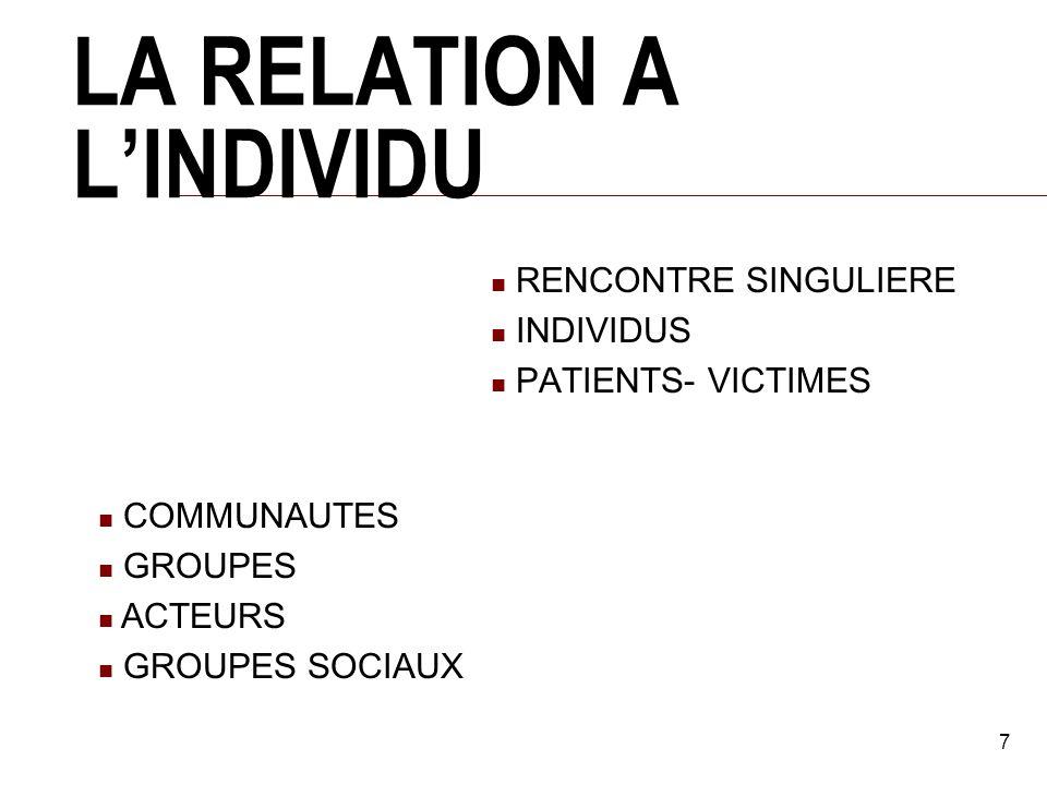 LA RELATION A L'INDIVIDU
