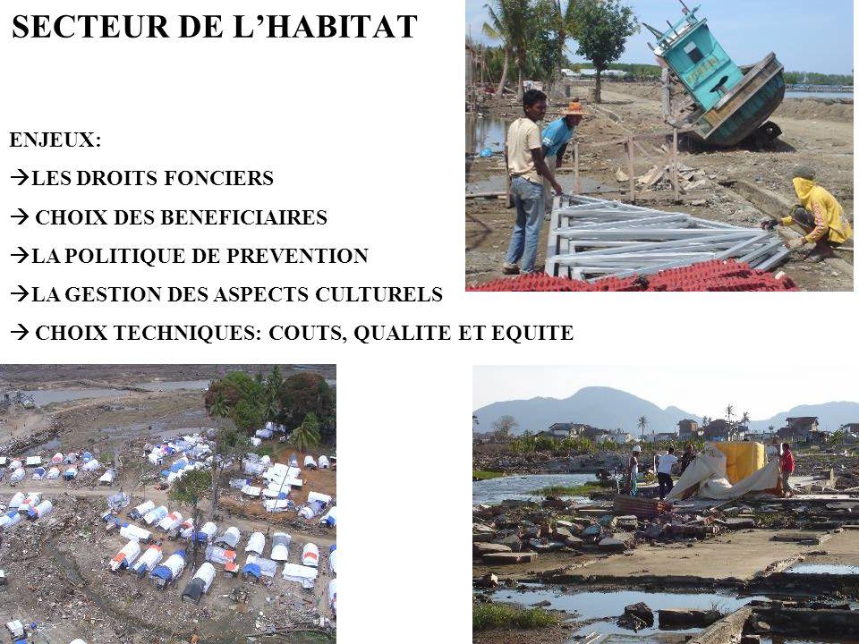 SECTEUR DE L'HABITAT ENJEUX: LES DROITS FONCIERS