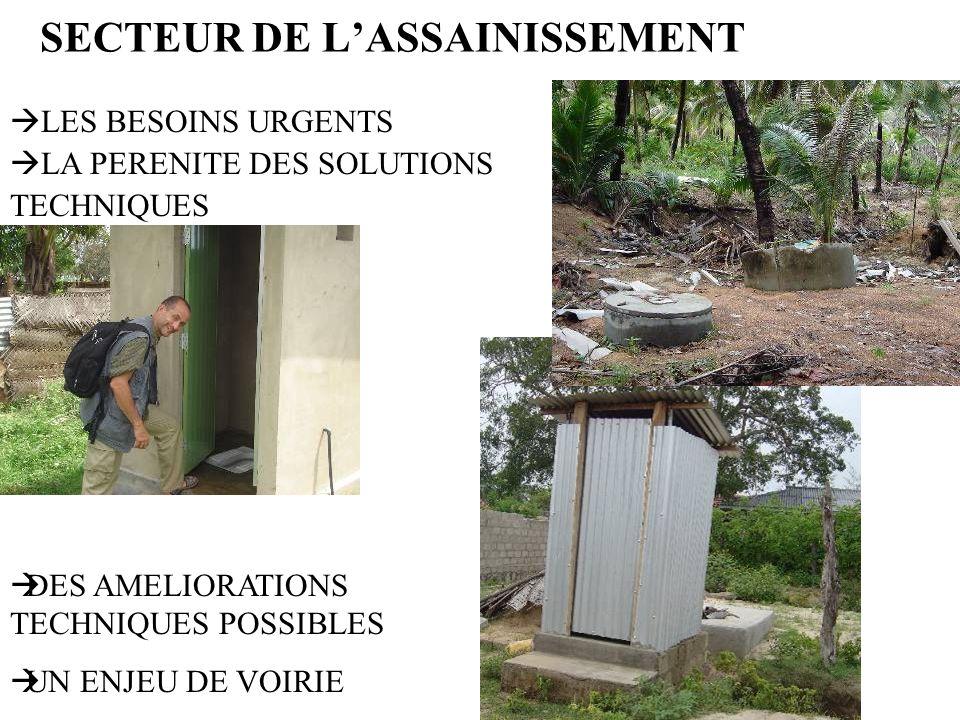 SECTEUR DE L'ASSAINISSEMENT