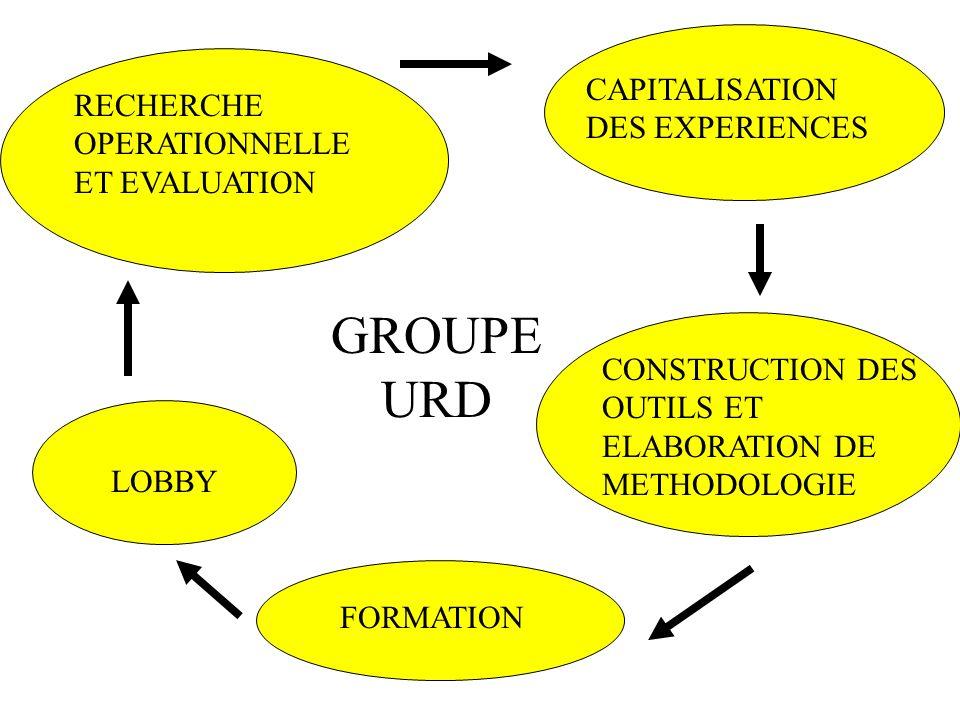 GROUPE URD CAPITALISATION DES EXPERIENCES