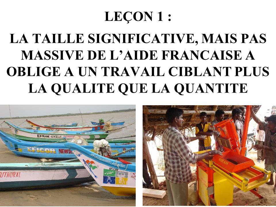 LEÇON 1 : LA TAILLE SIGNIFICATIVE, MAIS PAS MASSIVE DE L'AIDE FRANCAISE A OBLIGE A UN TRAVAIL CIBLANT PLUS LA QUALITE QUE LA QUANTITE