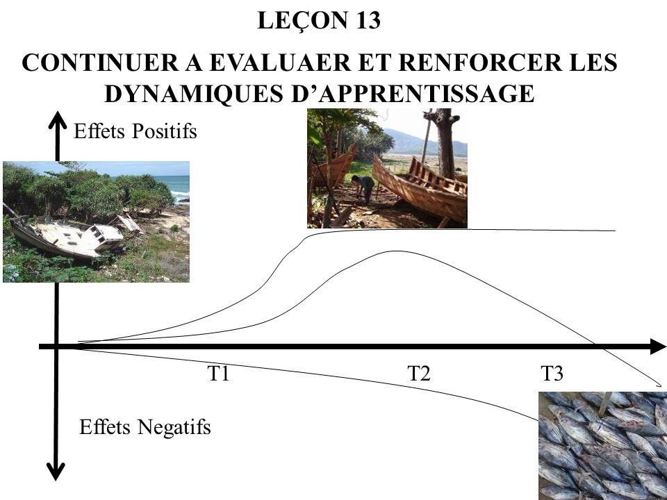 CONTINUER A EVALUAER ET RENFORCER LES DYNAMIQUES D'APPRENTISSAGE
