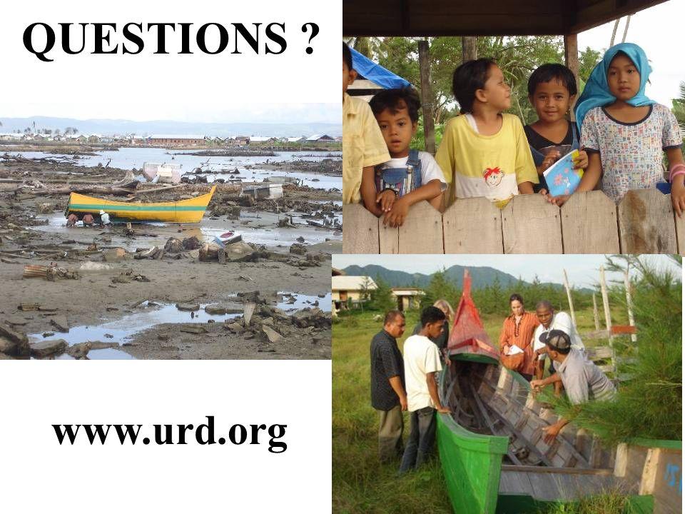 QUESTIONS www.urd.org