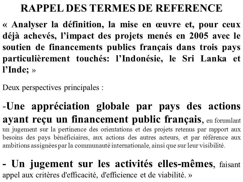 RAPPEL DES TERMES DE REFERENCE
