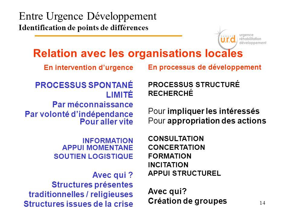 Relation avec les organisations locales