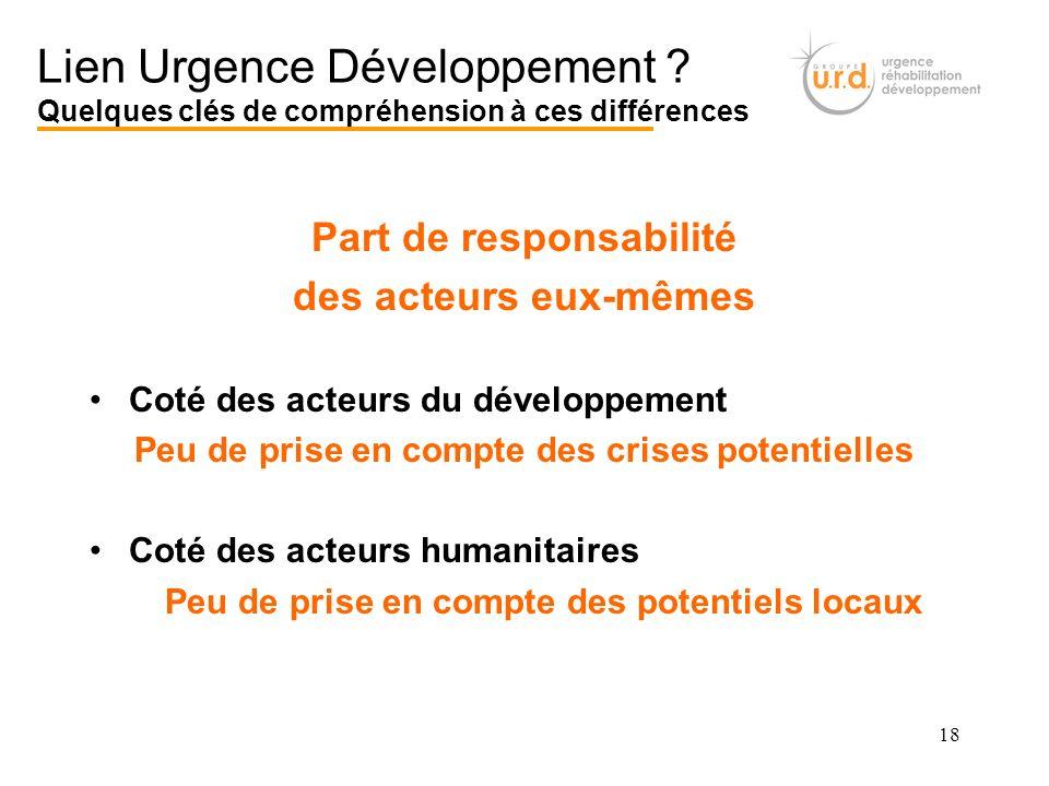 Lien Urgence Développement
