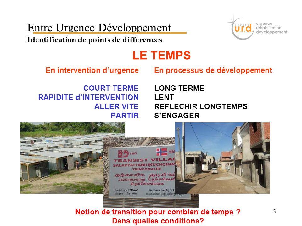 Entre Urgence Développement Identification de points de différences