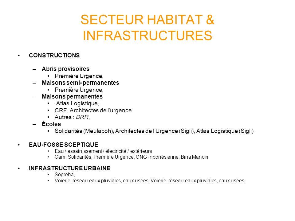 SECTEUR HABITAT & INFRASTRUCTURES