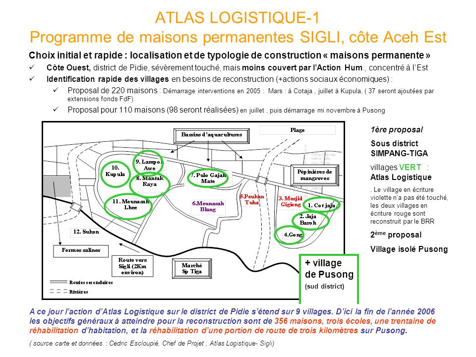 ATLAS LOGISTIQUE-1 Programme de maisons permanentes SIGLI, côte Aceh Est