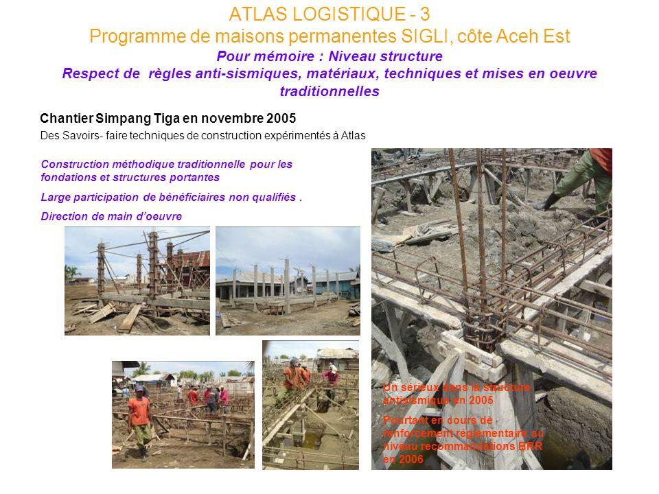 ATLAS LOGISTIQUE - 3 Programme de maisons permanentes SIGLI, côte Aceh Est Pour mémoire : Niveau structure Respect de règles anti-sismiques, matériaux, techniques et mises en oeuvre traditionnelles