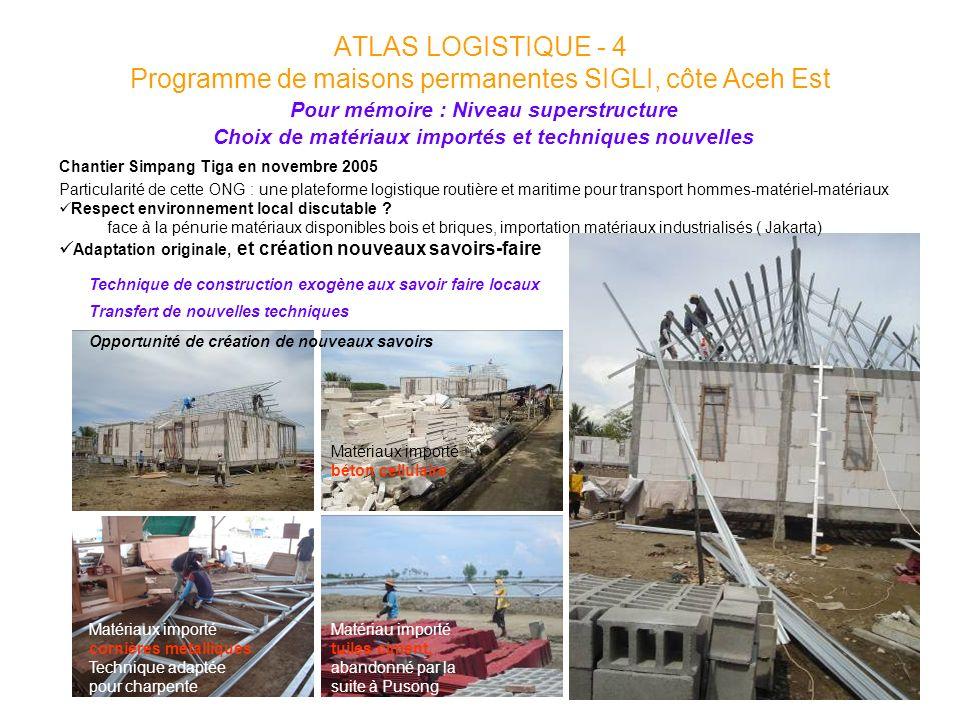 ATLAS LOGISTIQUE - 4 Programme de maisons permanentes SIGLI, côte Aceh Est Pour mémoire : Niveau superstructure Choix de matériaux importés et techniques nouvelles
