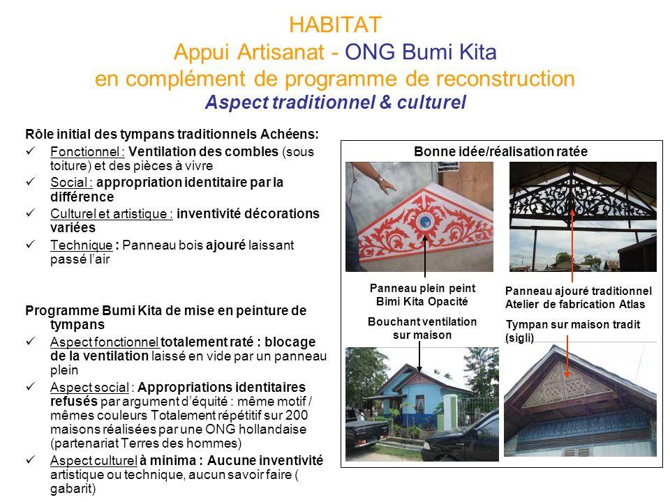 HABITAT Appui Artisanat - ONG Bumi Kita en complément de programme de reconstruction Aspect traditionnel & culturel